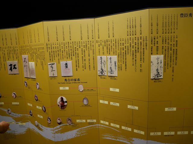 大阪城天守閣、豊臣秀吉の年表