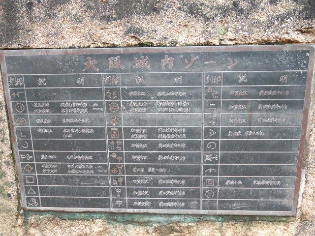 大阪城「刻印石広場」大阪城内ゾーン