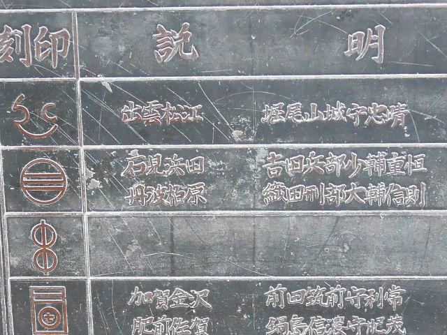 刻印石広場の大阪城内ゾーン